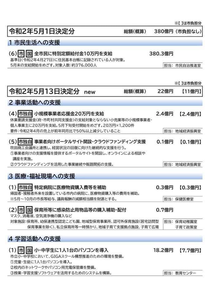 吹田市議会議員 泉井ともひろ  <オフィシャルサイト>